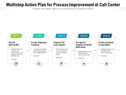 Multistep Action Plan For Process Improvement At Call Center
