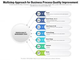 Multistep Approach For Business Process Quality Improvement