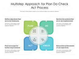 Multistep Approach For Plan Do Check Act Process