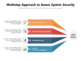 Multistep Approach To Assess System Security