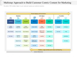 Multistep Approach To Build Customer Centric Content For Marketing