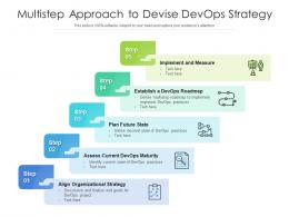 Multistep Approach To Devise DevOps Strategy
