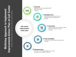 Multistep Approach To Implement Improvement Action Plan At Call Center