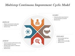 Multistep Continuous Improvement Cyclic Model