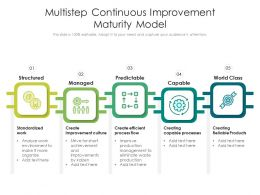 Multistep Continuous Improvement Maturity Model