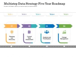 Multistep Data Strategy Five Year Roadmap