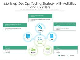 Multistep DevOps Testing Strategy With Activities And Enablers