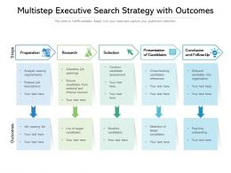 Multistep Executive Search Strategy With Outcomes