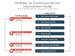 Multistep For Continuous Service Improvement Model