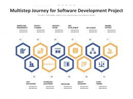 Multistep Journey For Software Development Project