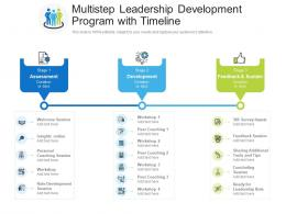Multistep Leadership Development Program With Timeline
