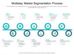 Multistep Market Segmentation Process
