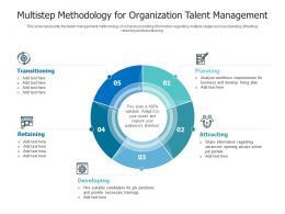 Multistep Methodology For Organization Talent Management