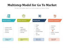 Multistep Model For Go To Market