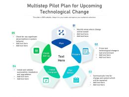 Multistep Pilot Plan For Upcoming Technological Change