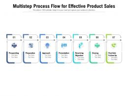 Multistep Process Flow For Effective Product Sales