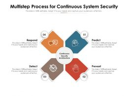Multistep Process For Continuous System Security