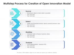 Multistep Process For Creation Of Open Innovation Model