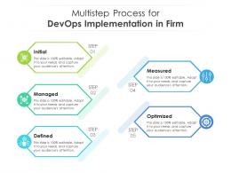 Multistep Process For DevOps Implementation In Firm