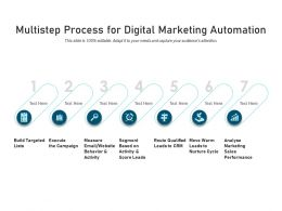 Multistep Process For Digital Marketing Automation