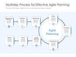 Multistep Process For Effective Agile Planning