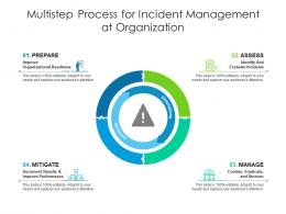 Multistep Process For Incident Management At Organization