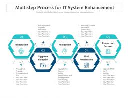 Multistep Process For IT System Enhancement