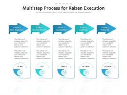 Multistep Process For Kaizen Execution Infographic Template