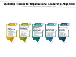 Multistep Process For Organizational Leadership Alignment