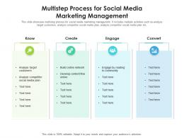 Multistep Process For Social Media Marketing Management