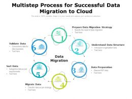 Multistep Process For Successful Data Migration To Cloud