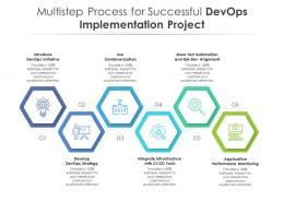Multistep Process For Successful DevOps Implementation Project