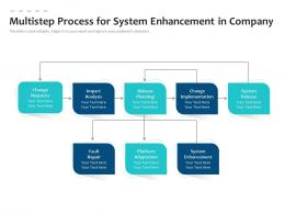 Multistep Process For System Enhancement In Company