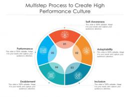 Multistep Process To Create High Performance Culture