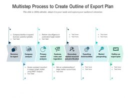Multistep Process To Create Outline Of Export Plan