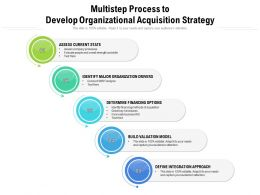 Multistep Process To Develop Organizational Acquisition Strategy