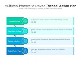 Multistep Process To Devise Tactical Action Plan