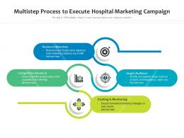 Multistep Process To Execute Hospital Marketing Campaign