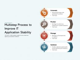 Multistep Process To Improve It Application Stability