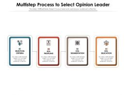 Multistep Process To Select Opinion Leader