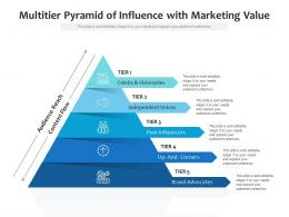 Multitier Pyramid Of Influence With Marketing Value