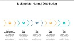 Multivariate Normal Distribution Ppt Powerpoint Presentation Summary Slides Cpb