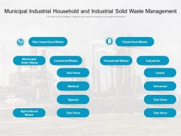 Municipal Industrial Household And Industrial Solid Waste Management