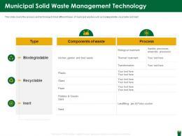 Municipal Solid Waste Management Technology Hazardous Waste Management Ppt Tips