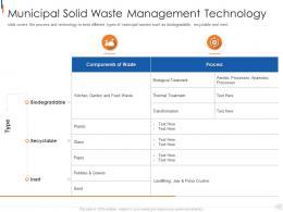 Municipal Solid Waste Management Technology Municipal Solid Waste Management Ppt Themes