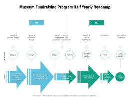 Museum Fundraising Program Half Yearly Roadmap