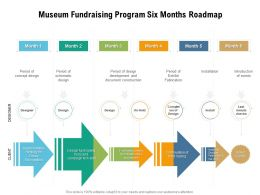 Museum Fundraising Program Six Months Roadmap