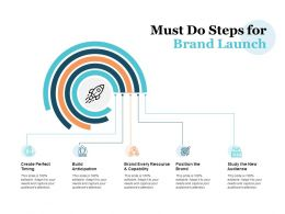 Must Do Steps For Brand Launch