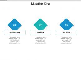 Mutation DNA Ppt Powerpoint Presentation Ideas Sample Cpb