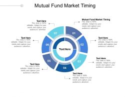 Mutual Fund Market Timing Ppt Powerpoint Presentation Portfolio Background Image Cpb